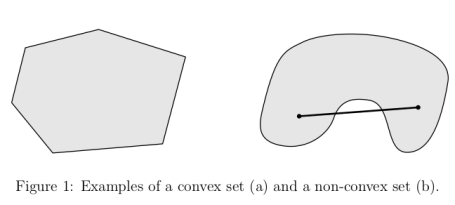 convex1